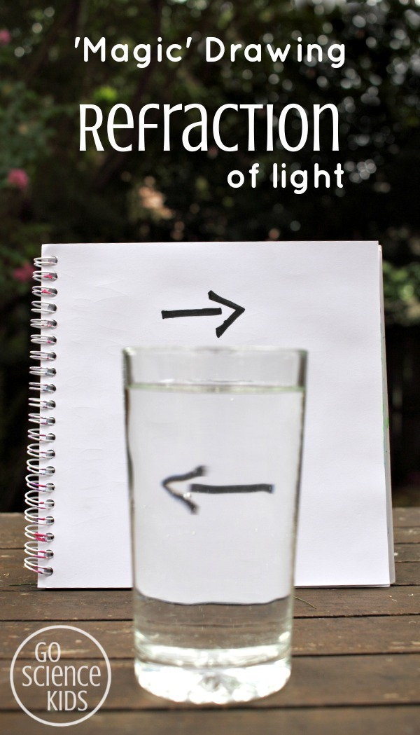 Create magic drawing with refraction of light - fun art meets science activity for kids