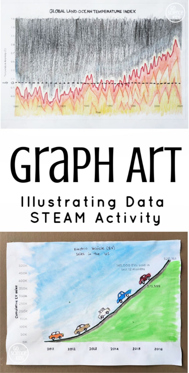 Graph art - illustrating graphs - fun STEAM activity for kids