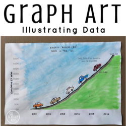 Graph Art - illustrating data